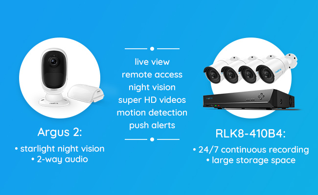 Indoor Security Camera System Types
