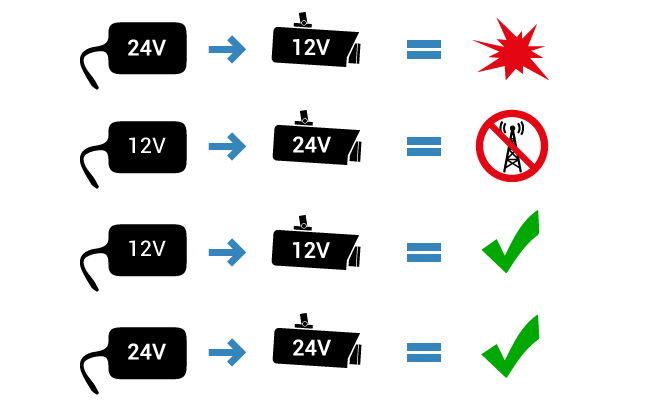 Proper Power Supply for 12V Security Cameras
