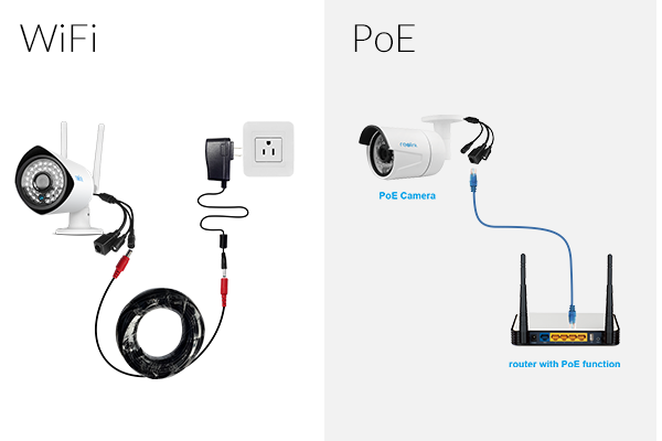 PoE and WiFi Security Cameras